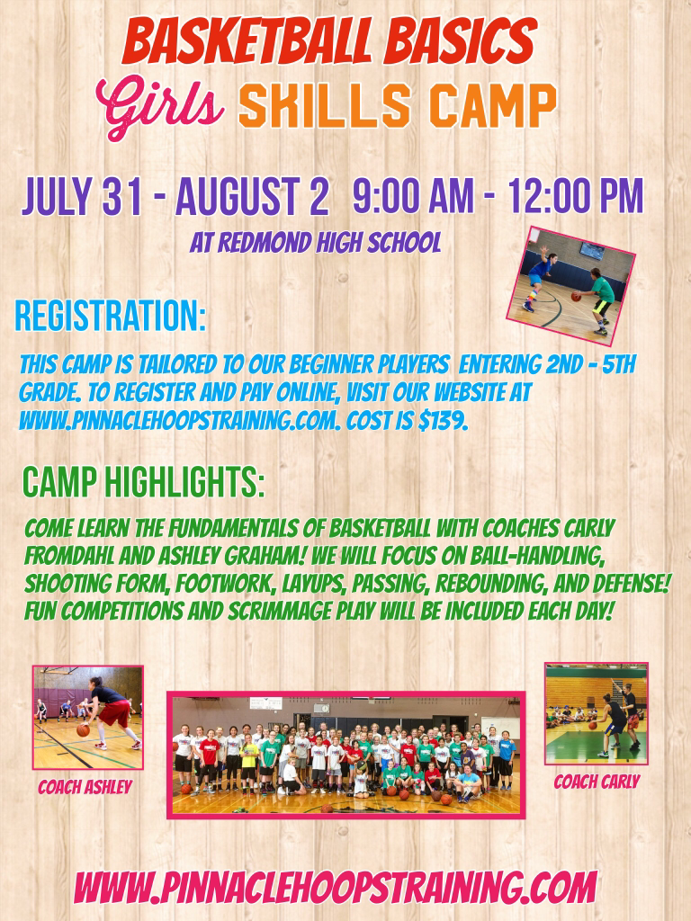 Basketball Basics Camp